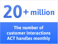 20+ million - The number of customer interactions ACT handles monthly