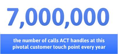 callout-number-calls-2